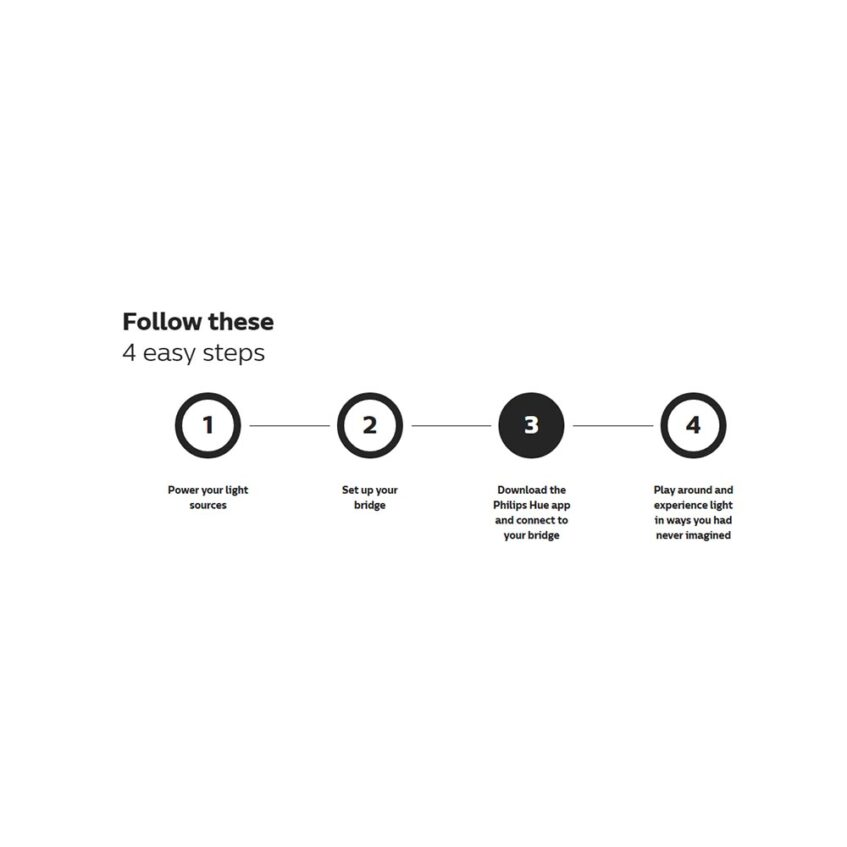 HUE EASY STEPS