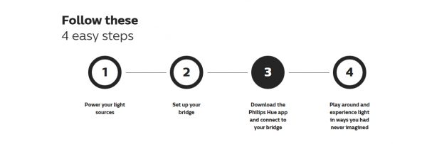 Philips-Hue-easy-steps-1