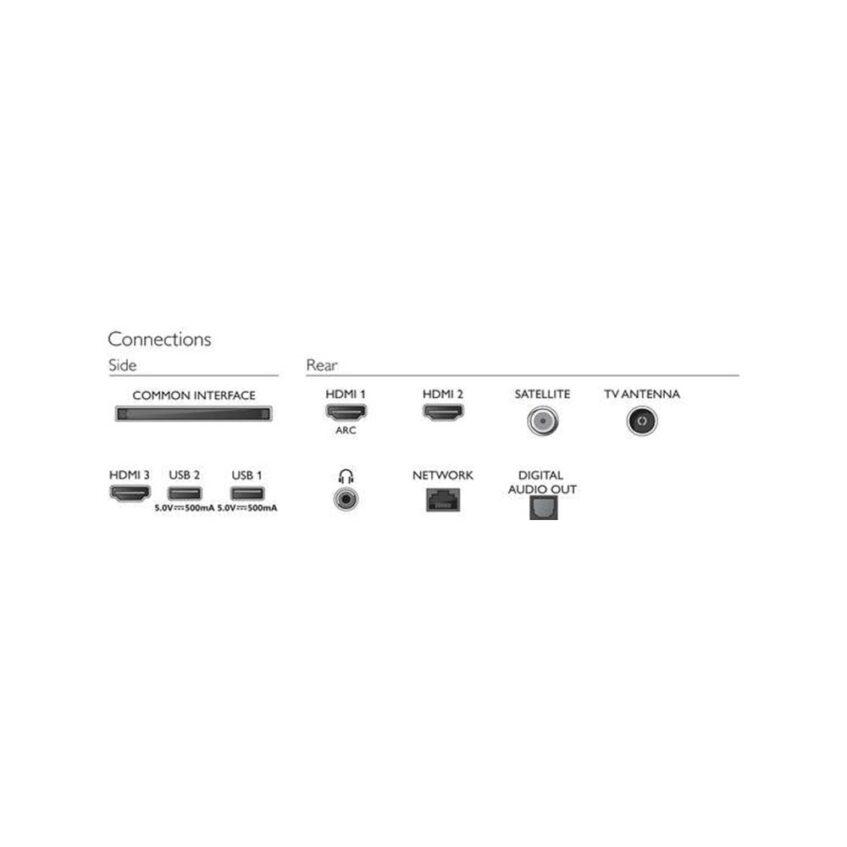 32PFS6905 CONNECTORS