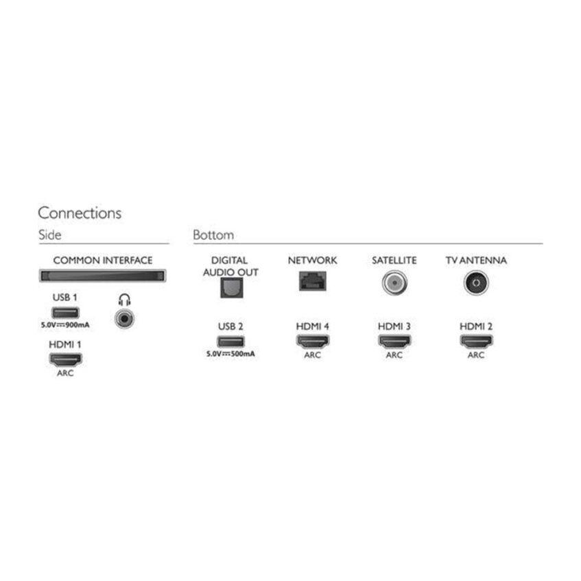 70PUS8535 CONNECTORS