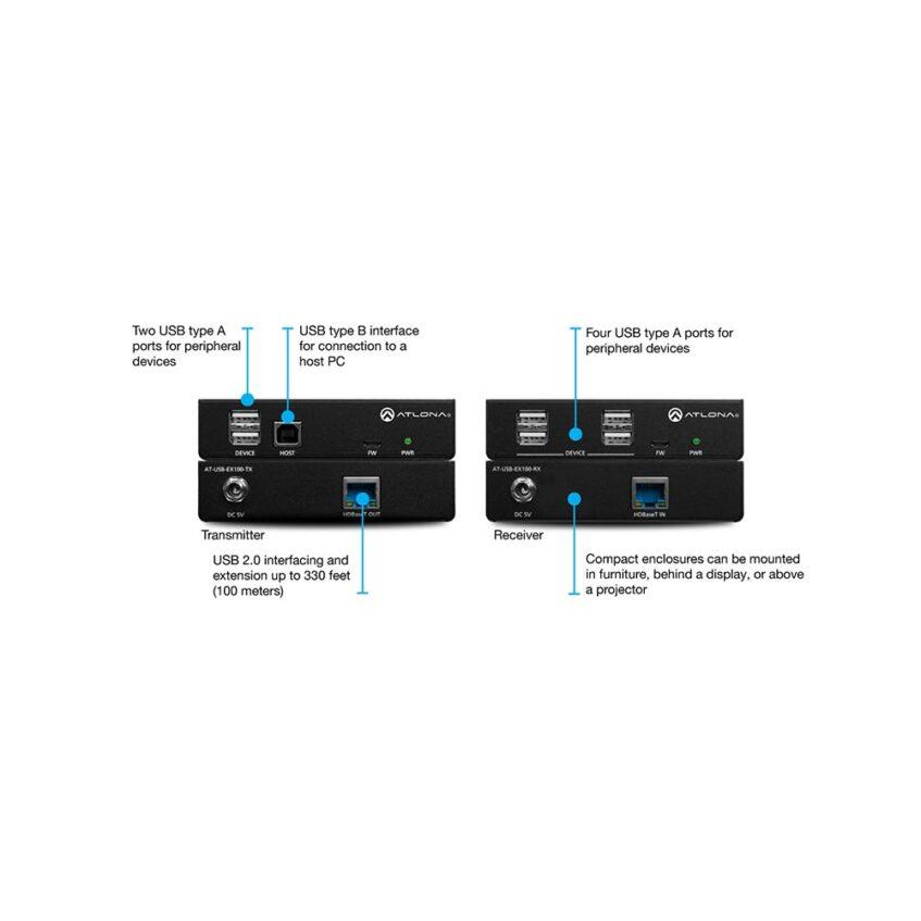 AT-USB-100EX-KIT_Callout 2
